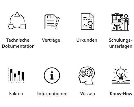 Archivierungs- und Dokumentenverwaltungssoftware: M-BOX verwaltet technische Dokumentationen, Verträge, Urkunden, Schulungsunterlagen, Fakten, Informationen, Wissen, Know-How
